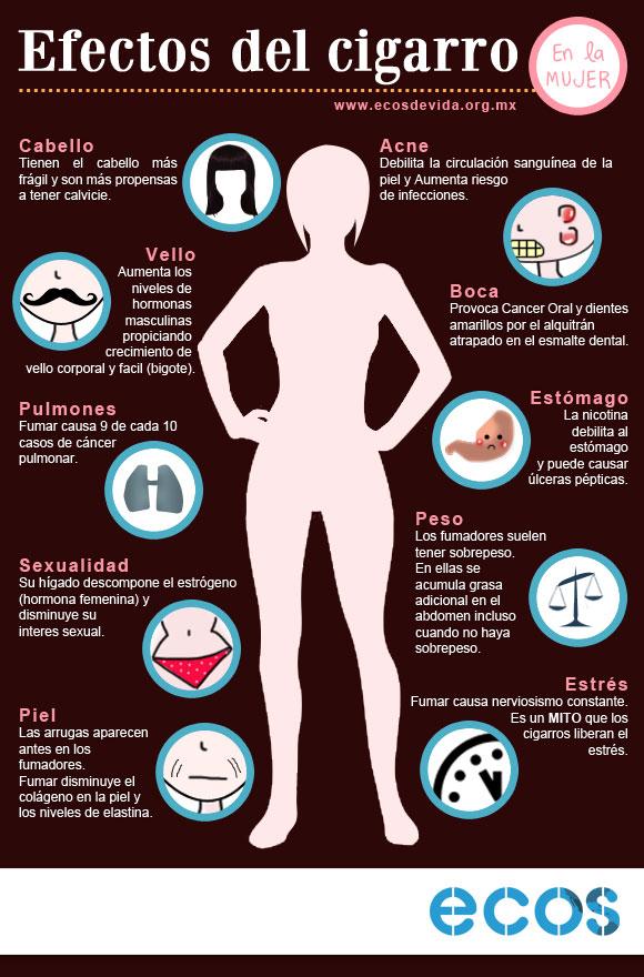 Infograma-Cigarro-Mujeres